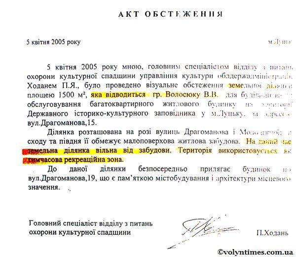Акт обстеження земельної ділянки на вул. Драгоманова. 5 квітня 2005 року